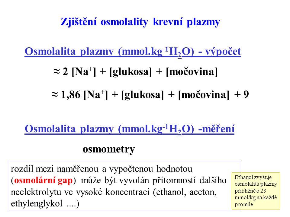 39 Osmolalita plazmy (mmol.kg -1 H 2 O) - výpočet ≈ 2 [Na + ] + [glukosa] + [močovina] ≈ 1,86 [Na + ] + [glukosa] + [močovina] + 9 Osmolalita plazmy (