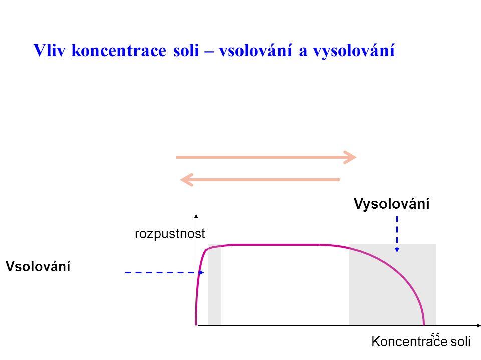 55 Vsolování Vysolování Koncentrace soli rozpustnost Vliv koncentrace soli – vsolování a vysolování