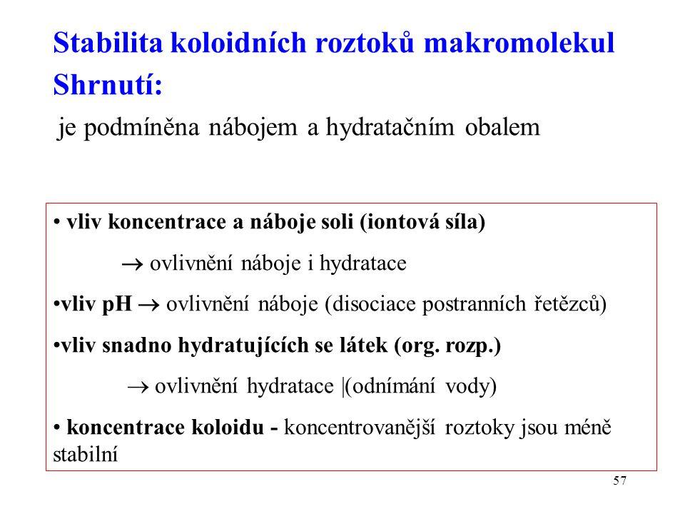 57 Stabilita koloidních roztoků makromolekul Shrnutí: je podmíněna nábojem a hydratačním obalem vliv koncentrace a náboje soli (iontová síla)  ovlivn