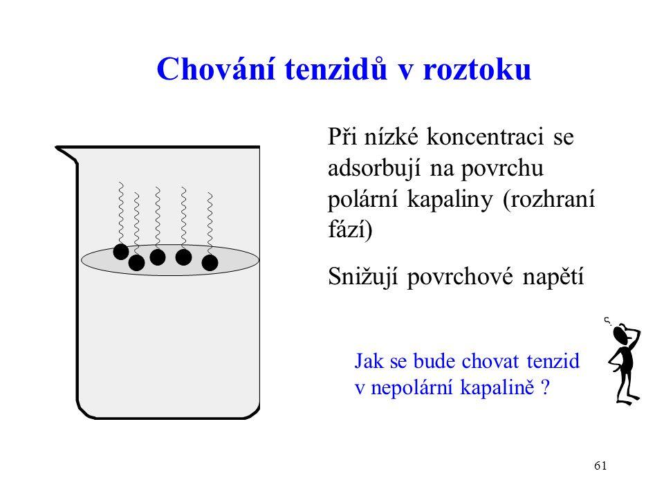 61 Chování tenzidů v roztoku Při nízké koncentraci se adsorbují na povrchu polární kapaliny (rozhraní fází) Snižují povrchové napětí Jak se bude chova