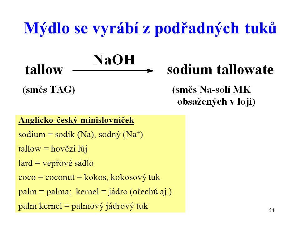 64 Mýdlo se vyrábí z podřadných tuků Anglicko-český minislovníček sodium = sodík (Na), sodný (Na + ) tallow = hovězí lůj lard = vepřové sádlo coco = c