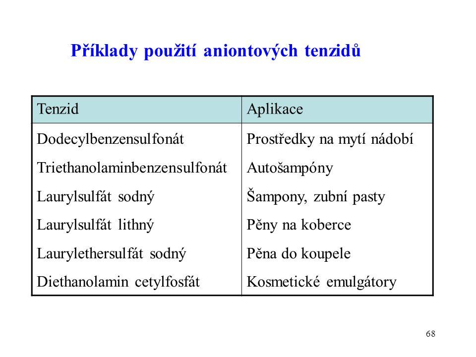 68 Příklady použití aniontových tenzidů TenzidAplikace Dodecylbenzensulfonát Triethanolaminbenzensulfonát Laurylsulfát sodný Laurylsulfát lithný Laury