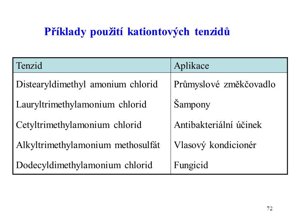 72 Příklady použití kationtových tenzidů TenzidAplikace Distearyldimethyl amonium chlorid Lauryltrimethylamonium chlorid Cetyltrimethylamonium chlorid