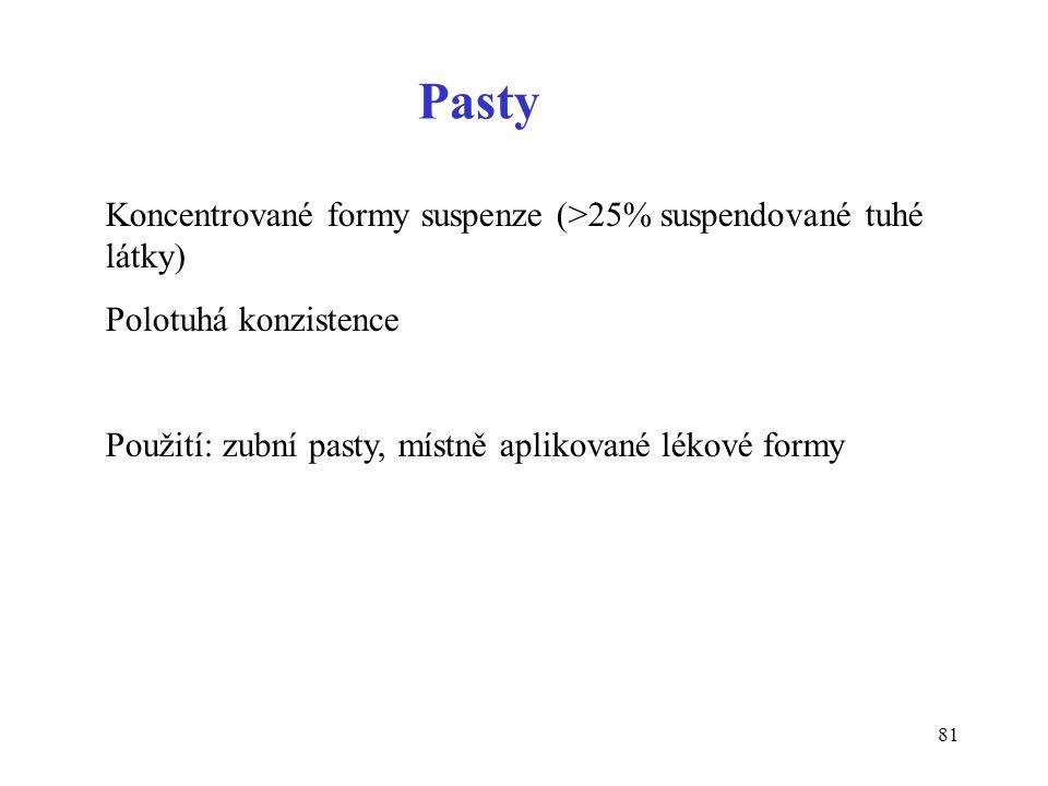 81 Pasty Koncentrované formy suspenze (>25% suspendované tuhé látky) Polotuhá konzistence Použití: zubní pasty, místně aplikované lékové formy