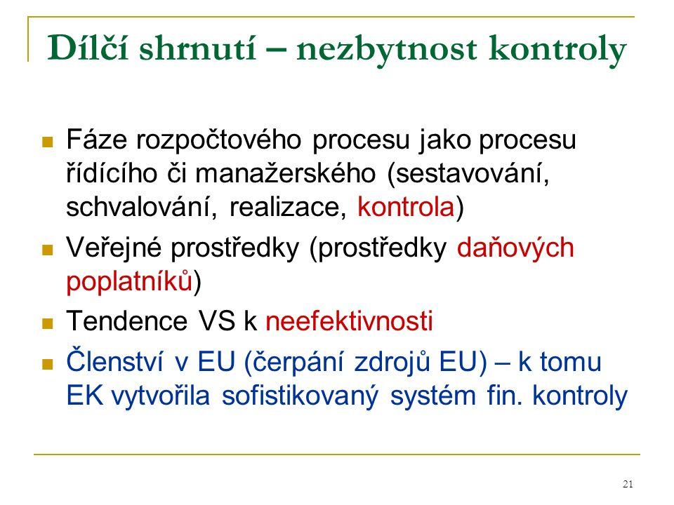 21 Dílčí shrnutí – nezbytnost kontroly Fáze rozpočtového procesu jako procesu řídícího či manažerského (sestavování, schvalování, realizace, kontrola) Veřejné prostředky (prostředky daňových poplatníků) Tendence VS k neefektivnosti Členství v EU (čerpání zdrojů EU) – k tomu EK vytvořila sofistikovaný systém fin.