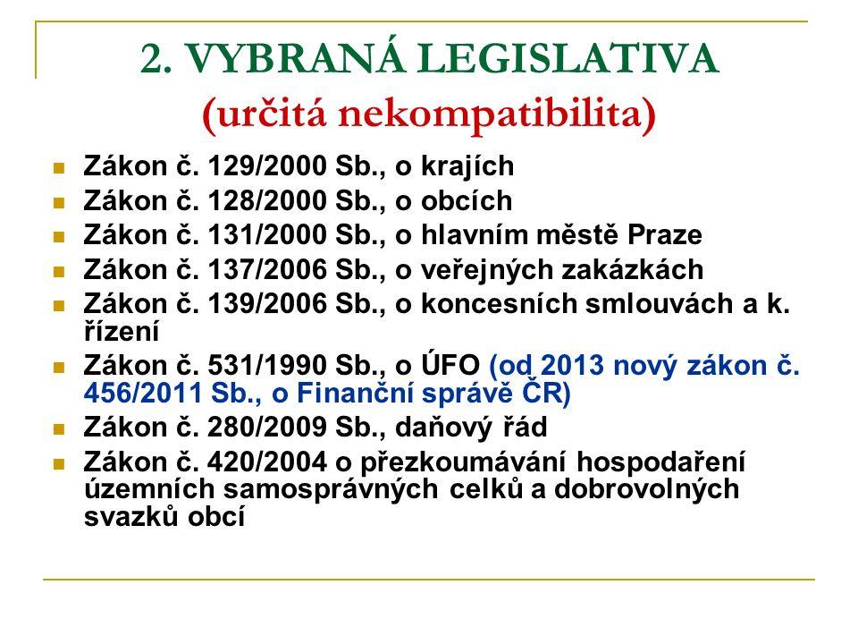 2. VYBRANÁ LEGISLATIVA (určitá nekompatibilita) Zákon č.