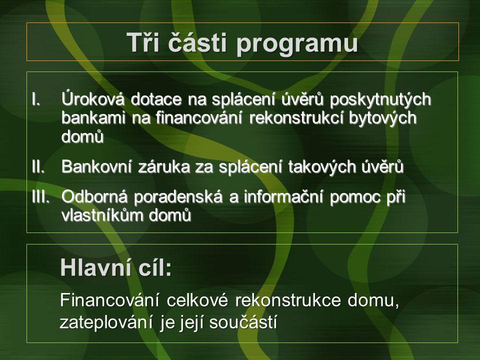 Tři části programu I.Úroková dotace na splácení úvěrů poskytnutých bankami na financování rekonstrukcí bytových domů II.Bankovní záruka za splácení ta