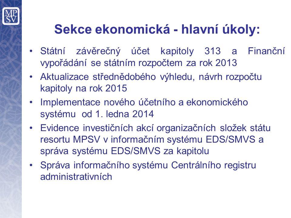 Sekce ekonomická - hlavní úkoly: Státní závěrečný účet kapitoly 313 a Finanční vypořádání se státním rozpočtem za rok 2013 Aktualizace střednědobého v