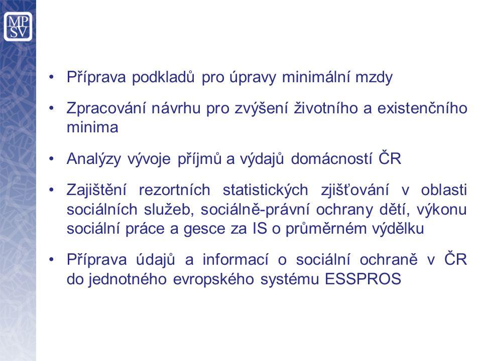 Příprava podkladů pro úpravy minimální mzdy Zpracování návrhu pro zvýšení životního a existenčního minima Analýzy vývoje příjmů a výdajů domácností ČR