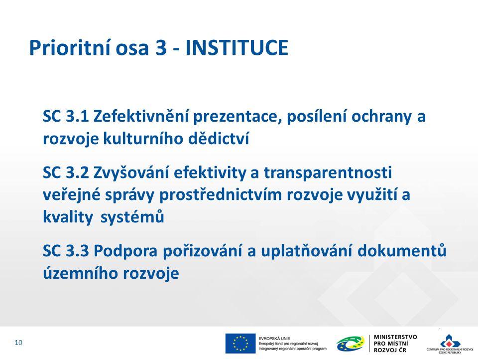 SC 3.1 Zefektivnění prezentace, posílení ochrany a rozvoje kulturního dědictví SC 3.2 Zvyšování efektivity a transparentnosti veřejné správy prostřednictvím rozvoje využití a kvalitysystémů SC 3.3 Podpora pořizování a uplatňování dokumentů územního rozvoje Prioritní osa 3 - INSTITUCE 10