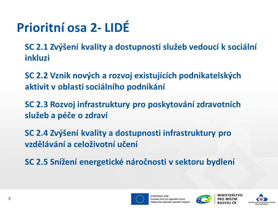 SC 2.1 Zvýšení kvality a dostupnosti služeb vedoucí k sociální inkluzi SC 2.2 Vznik nových a rozvoj existujících podnikatelských aktivit v oblasti sociálního podnikání SC 2.3 Rozvoj infrastruktury pro poskytování zdravotních služeb a péče o zdraví SC 2.4 Zvýšení kvality a dostupnosti infrastruktury pro vzdělávání a celoživotní učení SC 2.5 Snížení energetické náročnosti v sektoru bydlení Prioritní osa 2- LIDÉ 8
