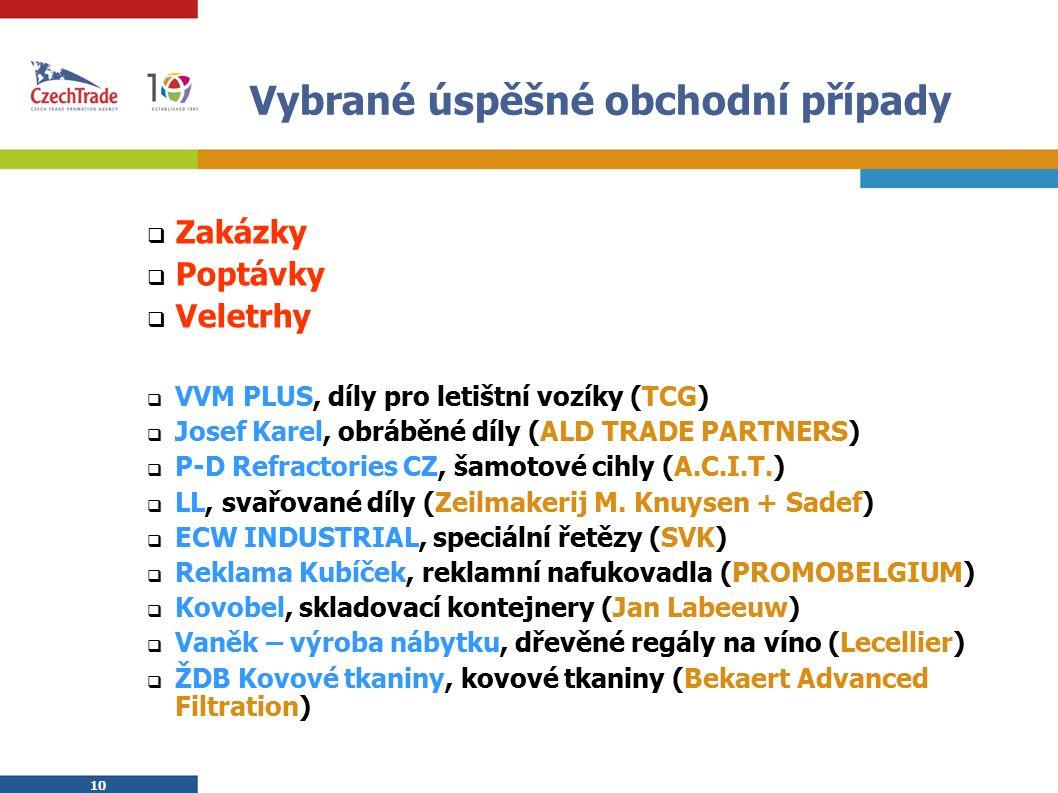 10 Vybrané úspěšné obchodní případy  Zakázky  Poptávky  Veletrhy  VVM PLUS, díly pro letištní vozíky (TCG)  Josef Karel, obráběné díly (ALD TRADE PARTNERS)  P-D Refractories CZ, šamotové cihly (A.C.I.T.)  LL, svařované díly (Zeilmakerij M.