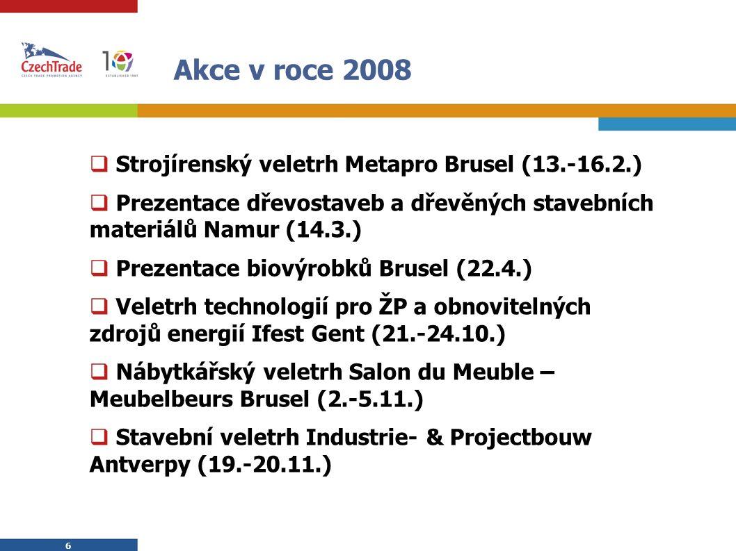 6 6 Akce v roce 2008  Strojírenský veletrh Metapro Brusel (13.-16.2.)  Prezentace dřevostaveb a dřevěných stavebních materiálů Namur (14.3.)  Prezentace biovýrobků Brusel (22.4.)  Veletrh technologií pro ŽP a obnovitelných zdrojů energií Ifest Gent (21.-24.10.)  Nábytkářský veletrh Salon du Meuble – Meubelbeurs Brusel (2.-5.11.)  Stavební veletrh Industrie- & Projectbouw Antverpy (19.-20.11.)