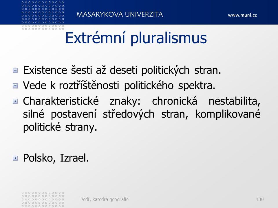 PedF, katedra geografie130 Extrémní pluralismus Existence šesti až deseti politických stran.