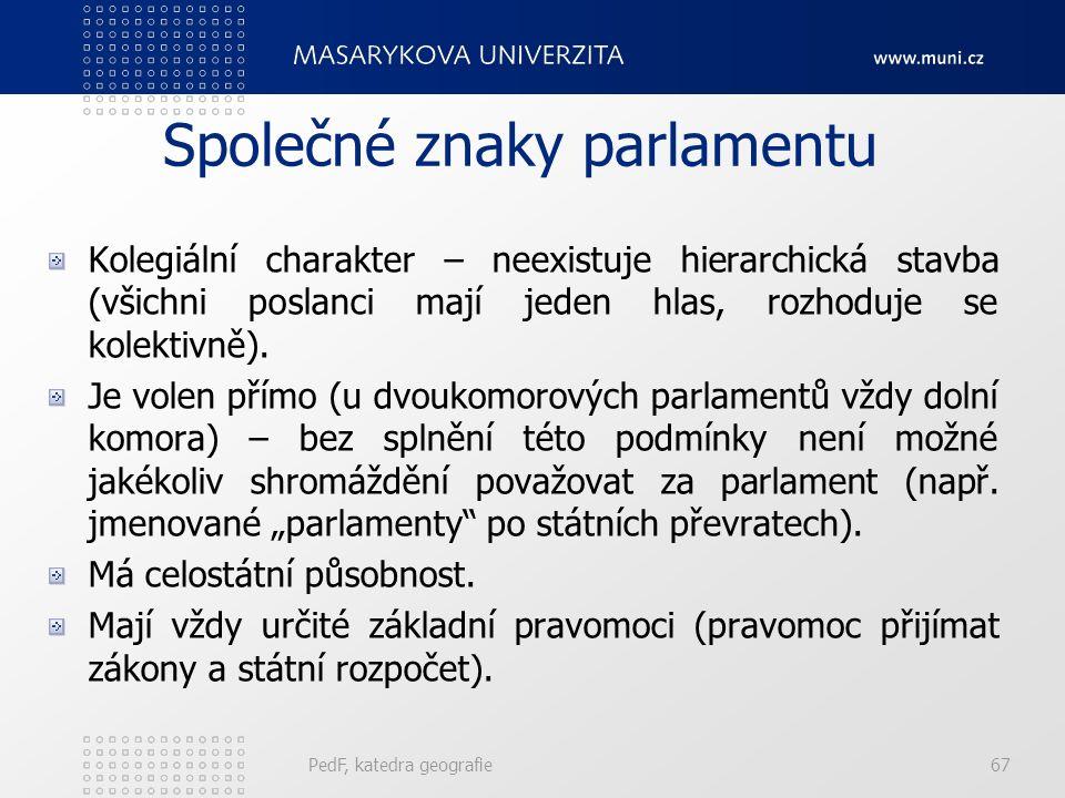PedF, katedra geografie67 Společné znaky parlamentu Kolegiální charakter – neexistuje hierarchická stavba (všichni poslanci mají jeden hlas, rozhoduje se kolektivně).