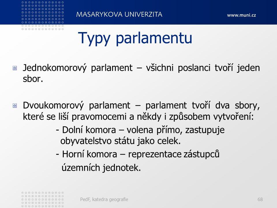 PedF, katedra geografie68 Typy parlamentu Jednokomorový parlament – všichni poslanci tvoří jeden sbor.