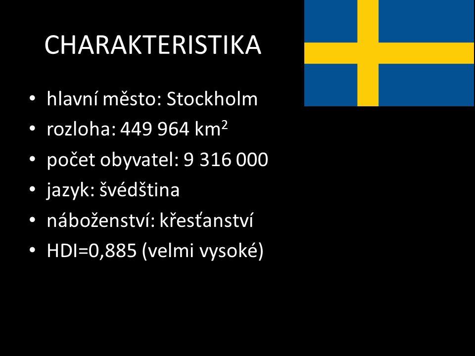 CHARAKTERISTIKA hlavní město: Stockholm rozloha: 449 964 km 2 počet obyvatel: 9 316 000 jazyk: švédština náboženství: křesťanství HDI=0,885 (velmi vysoké)