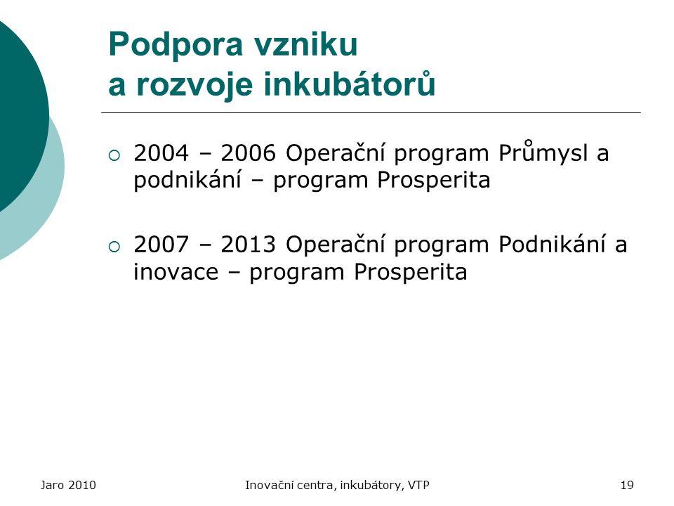 Jaro 2010Inovační centra, inkubátory, VTP19 Podpora vzniku a rozvoje inkubátorů  2004 – 2006 Operační program Průmysl a podnikání – program Prosperit