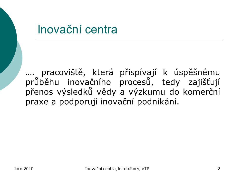 Jaro 2010Inovační centra, inkubátory, VTP2 Inovační centra …. pracoviště, která přispívají k úspěšnému průběhu inovačního procesů, tedy zajišťují přen