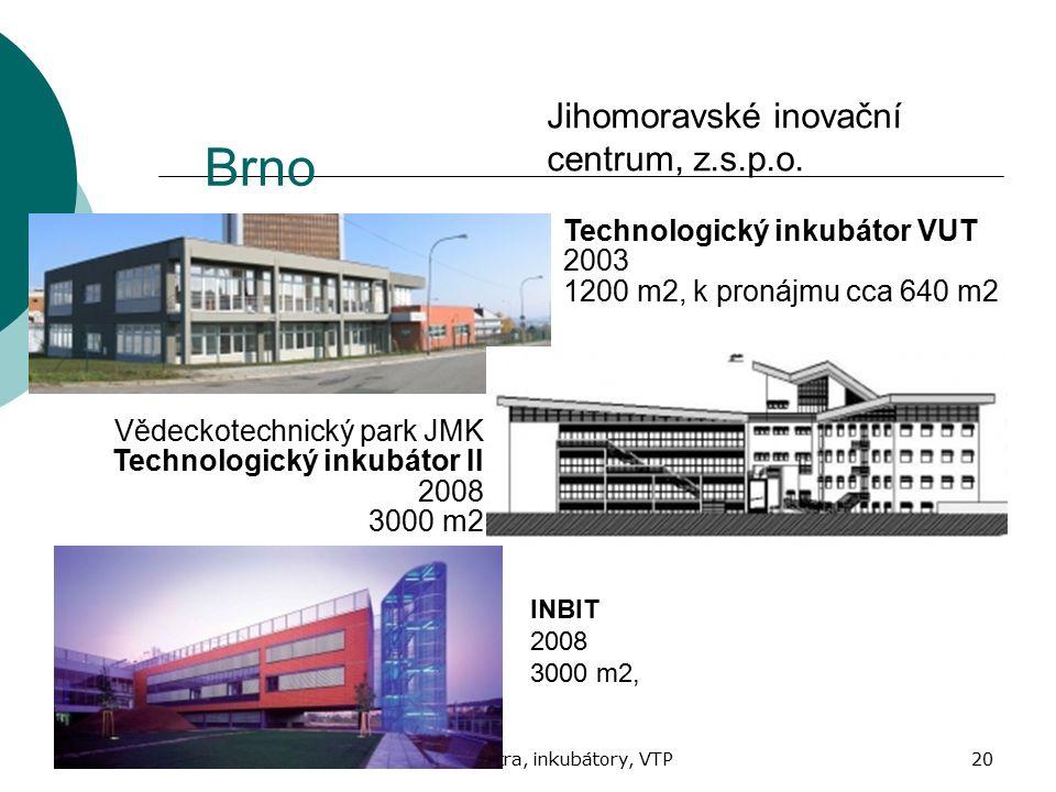 Jaro 2010Inovační centra, inkubátory, VTP20 Brno Jihomoravské inovační centrum, z.s.p.o. Technologický inkubátor VUT 2003 1200 m2, k pronájmu cca 640