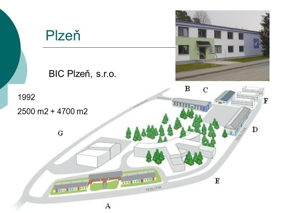 Jaro 2010Inovační centra, inkubátory, VTP22 Plzeň BIC Plzeň, s.r.o. 1992 2500 m2 + 4700 m2