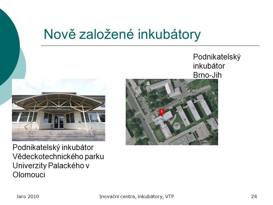 Jaro 2010Inovační centra, inkubátory, VTP24 Nově založené inkubátory Podnikatelský inkubátor Brno-Jih Podnikatelský inkubátor Vědeckotechnického parku