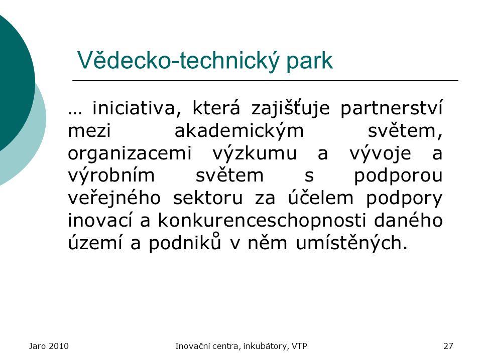 Jaro 2010Inovační centra, inkubátory, VTP27 Vědecko-technický park … iniciativa, která zajišťuje partnerství mezi akademickým světem, organizacemi výz