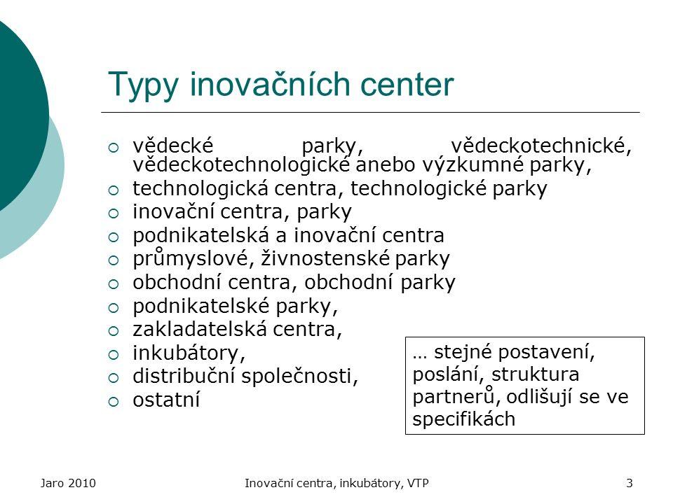 Jaro 2010Inovační centra, inkubátory, VTP3 Typy inovačních center  vědecké parky, vědeckotechnické, vědeckotechnologické anebo výzkumné parky,  tech
