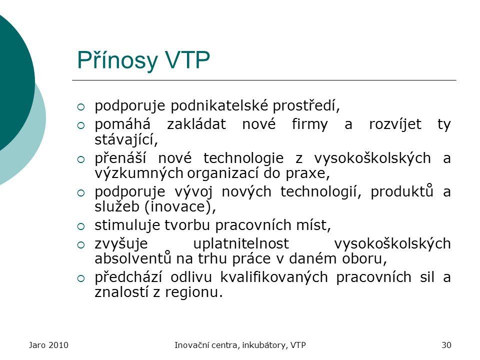 Jaro 2010Inovační centra, inkubátory, VTP30 Přínosy VTP  podporuje podnikatelské prostředí,  pomáhá zakládat nové firmy a rozvíjet ty stávající,  p