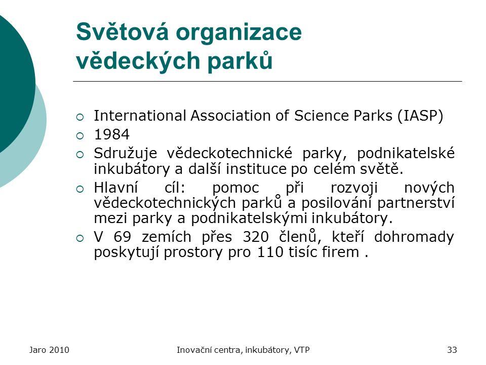 Jaro 2010Inovační centra, inkubátory, VTP33 Světová organizace vědeckých parků  International Association of Science Parks (IASP)  1984  Sdružuje vědeckotechnické parky, podnikatelské inkubátory a další instituce po celém světě.