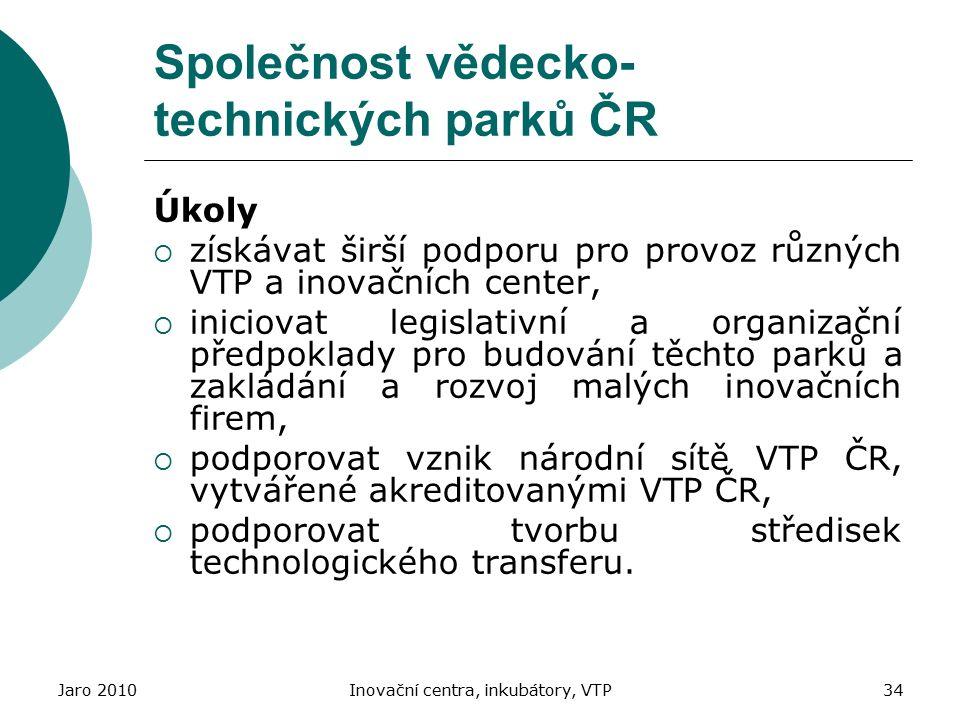 Jaro 2010Inovační centra, inkubátory, VTP34 Společnost vědecko- technických parků ČR Úkoly  získávat širší podporu pro provoz různých VTP a inovačníc