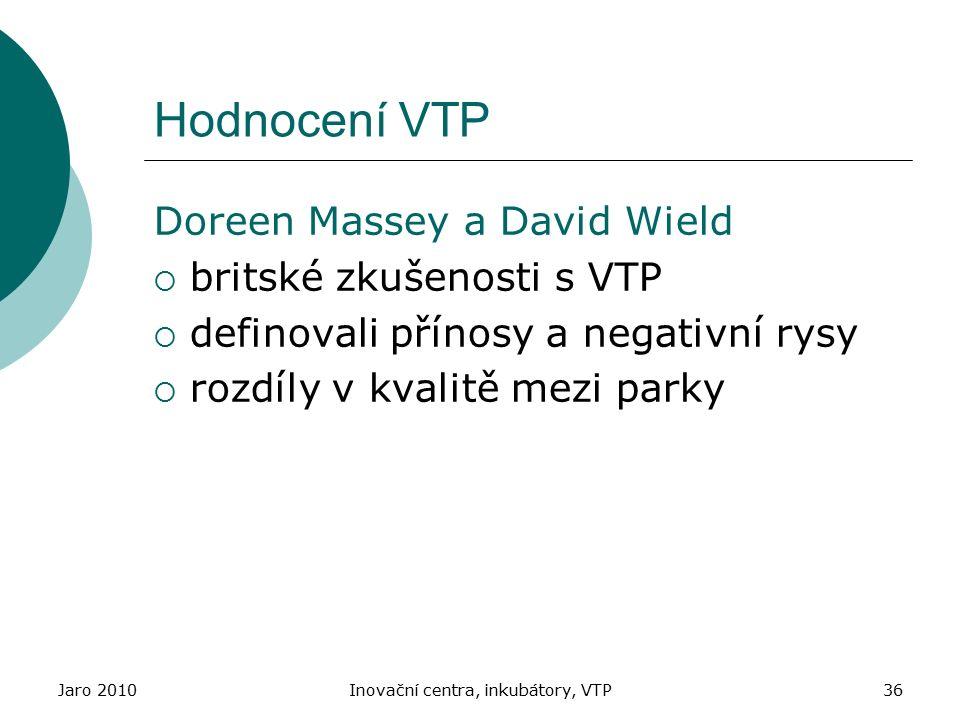 Jaro 2010Inovační centra, inkubátory, VTP36 Hodnocení VTP Doreen Massey a David Wield  britské zkušenosti s VTP  definovali přínosy a negativní rysy