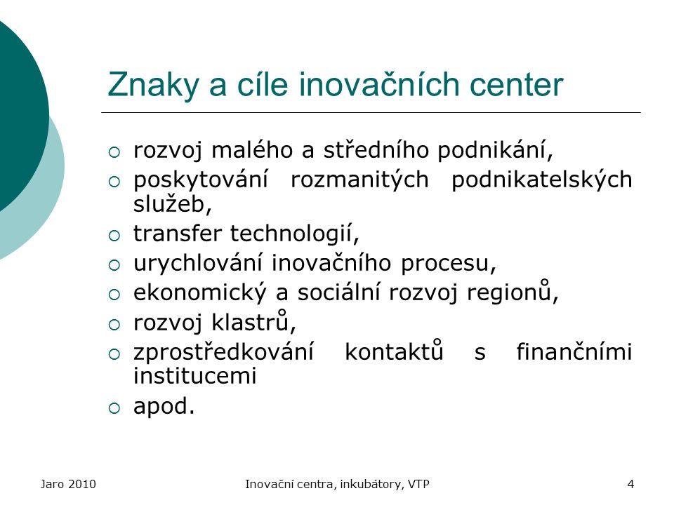 Jaro 2010Inovační centra, inkubátory, VTP4 Znaky a cíle inovačních center  rozvoj malého a středního podnikání,  poskytování rozmanitých podnikatels