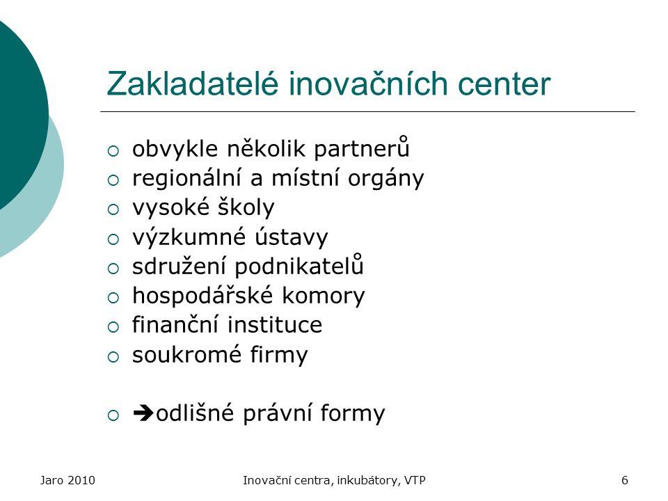 Jaro 2010Inovační centra, inkubátory, VTP6 Zakladatelé inovačních center  obvykle několik partnerů  regionální a místní orgány  vysoké školy  výzkumné ústavy  sdružení podnikatelů  hospodářské komory  finanční instituce  soukromé firmy   odlišné právní formy