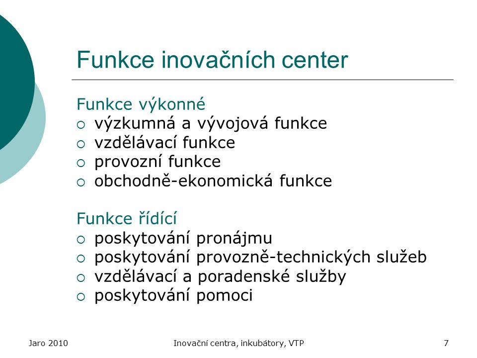 Jaro 2010Inovační centra, inkubátory, VTP7 Funkce inovačních center Funkce výkonné  výzkumná a vývojová funkce  vzdělávací funkce  provozní funkce