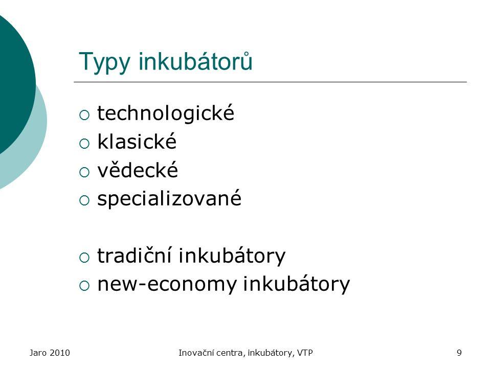 Jaro 2010Inovační centra, inkubátory, VTP9 Typy inkubátorů  technologické  klasické  vědecké  specializované  tradiční inkubátory  new-economy i