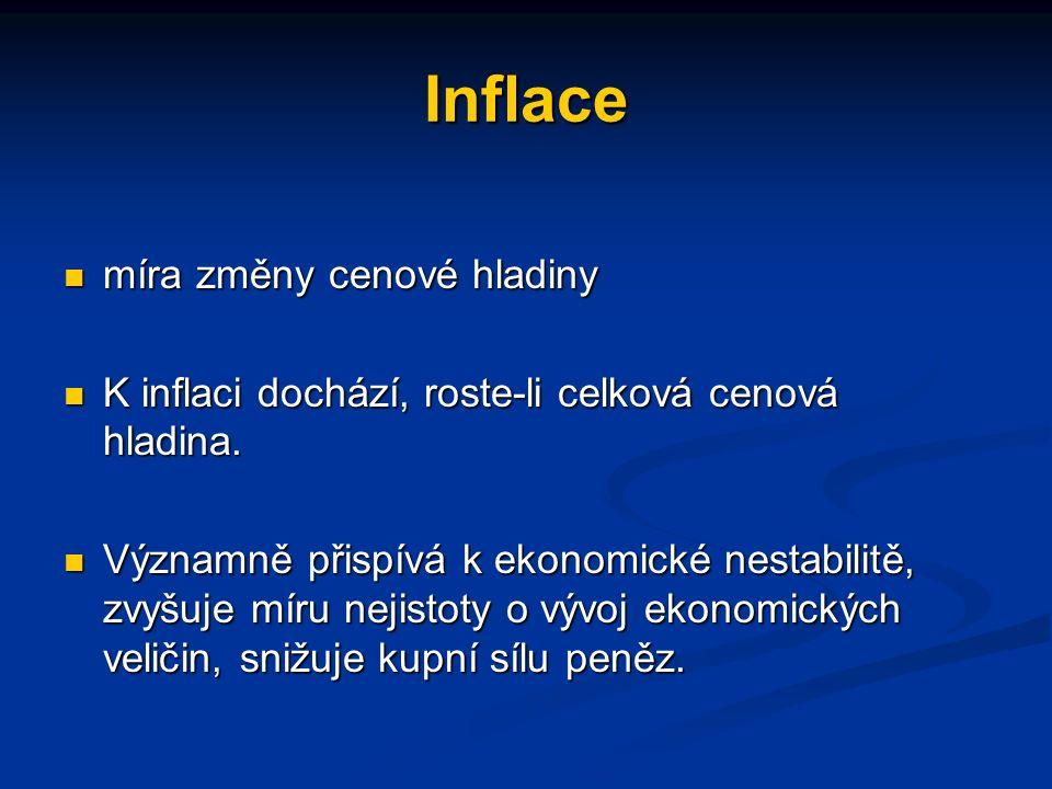 Inflace míra změny cenové hladiny míra změny cenové hladiny K inflaci dochází, roste-li celková cenová hladina.