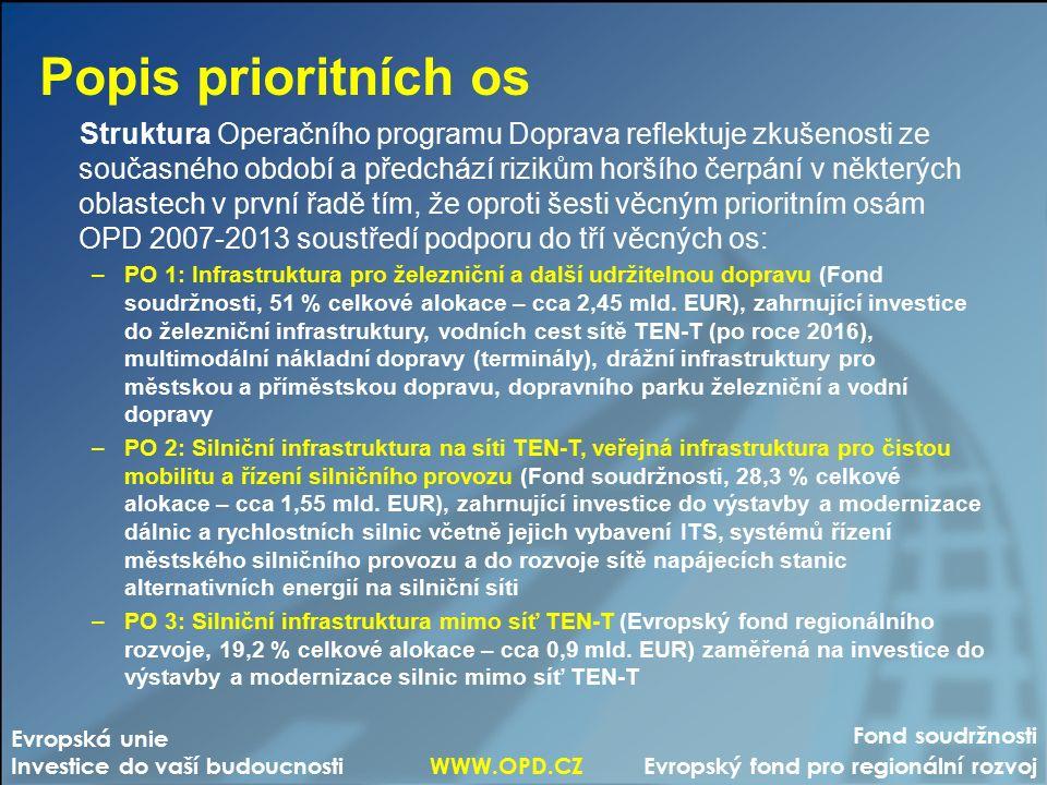 Fond soudržnosti Evropský fond pro regionální rozvoj Evropská unie Investice do vaší budoucnosti WWW.OPD.CZ Popis prioritních os Struktura Operačního programu Doprava reflektuje zkušenosti ze současného období a předchází rizikům horšího čerpání v některých oblastech v první řadě tím, že oproti šesti věcným prioritním osám OPD 2007-2013 soustředí podporu do tří věcných os: –PO 1: Infrastruktura pro železniční a další udržitelnou dopravu (Fond soudržnosti, 51 % celkové alokace – cca 2,45 mld.