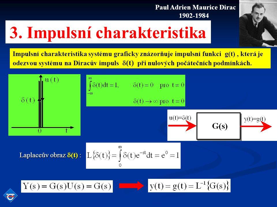  PŘÍKLAD Impulsní charakteristika systému 2.