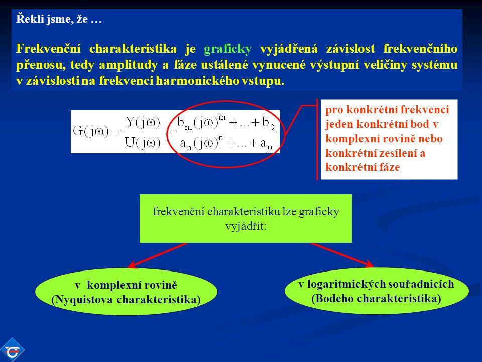 v komplexní rovině (Nyquistova charakteristika) v logaritmických souřadnicích (Bodeho charakteristika) Řekli jsme, že … Frekvenční charakteristika je graficky vyjádřená závislost frekvenčního přenosu, tedy amplitudy a fáze ustálené vynucené výstupní veličiny systému v závislosti na frekvenci harmonického vstupu.
