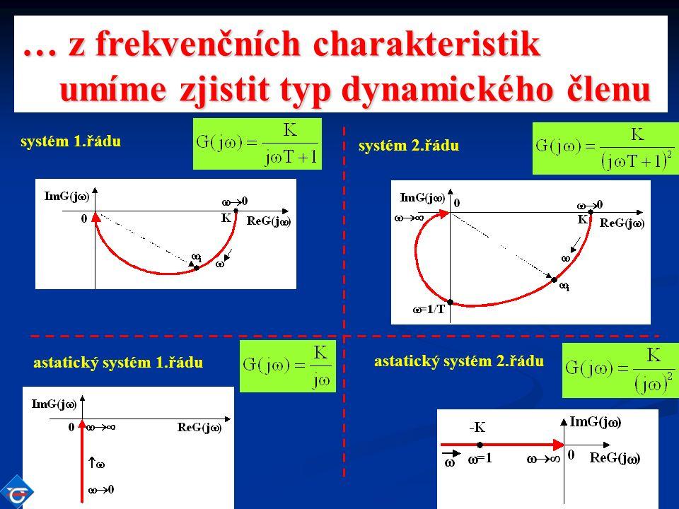 … z frekvenčních charakteristik umíme zjistit typ dynamického členu umíme zjistit typ dynamického členu systém 1.řádu systém 2.řádu astatický systém 1.řádu astatický systém 2.řádu