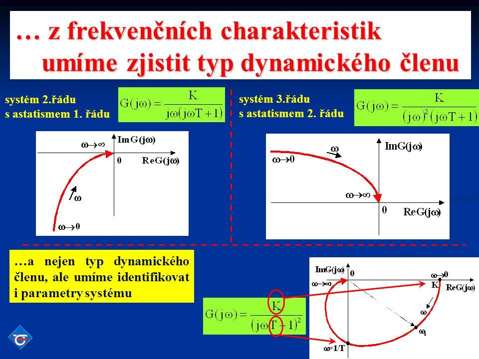 … z frekvenčních charakteristik umíme zjistit typ dynamického členu umíme zjistit typ dynamického členu systém 2.řádu s astatismem 1.