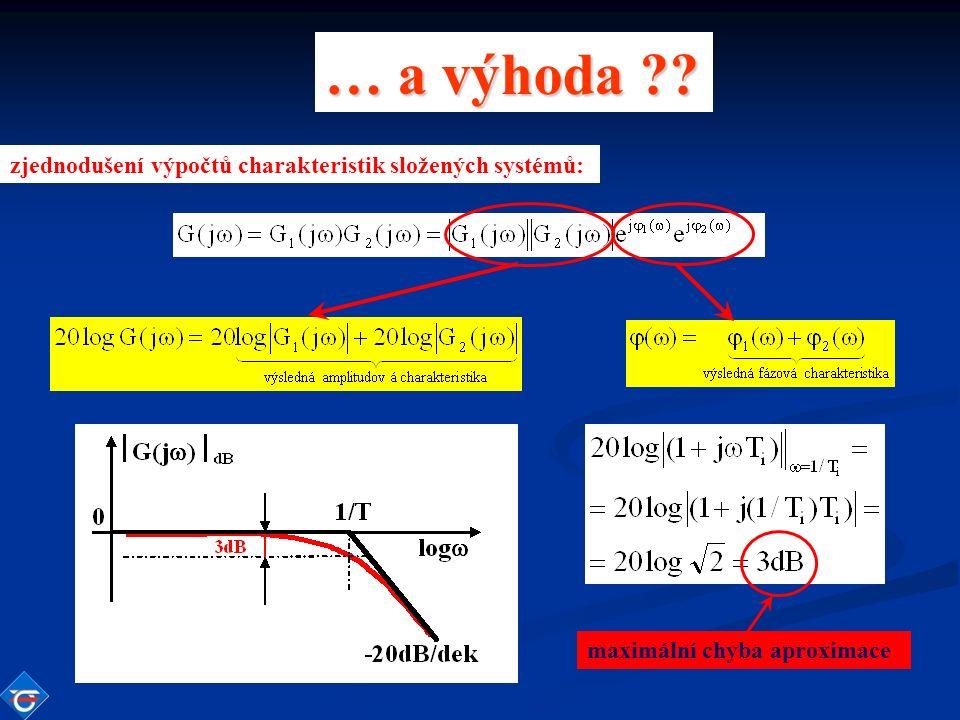 zjednodušení výpočtů charakteristik složených systémů: … a výhoda ?? maximální chyba aproximace