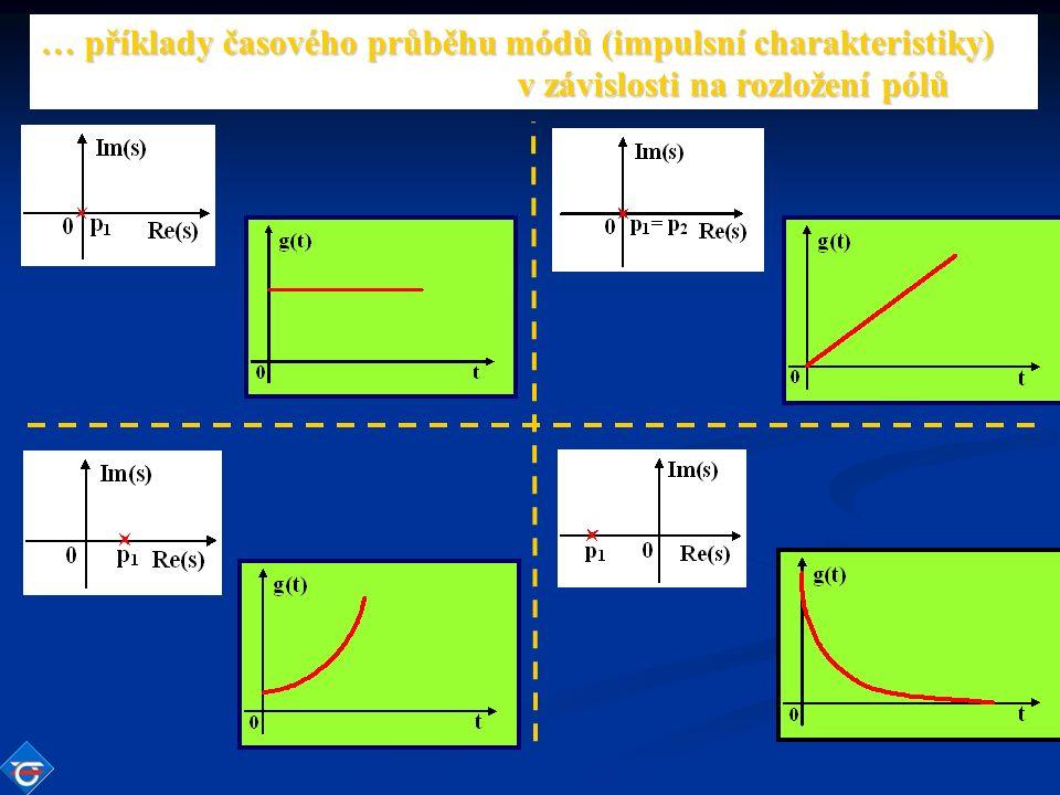 … příklady časového průběhu módů (impulsní charakteristiky) v závislosti na rozložení pólů v závislosti na rozložení pólů