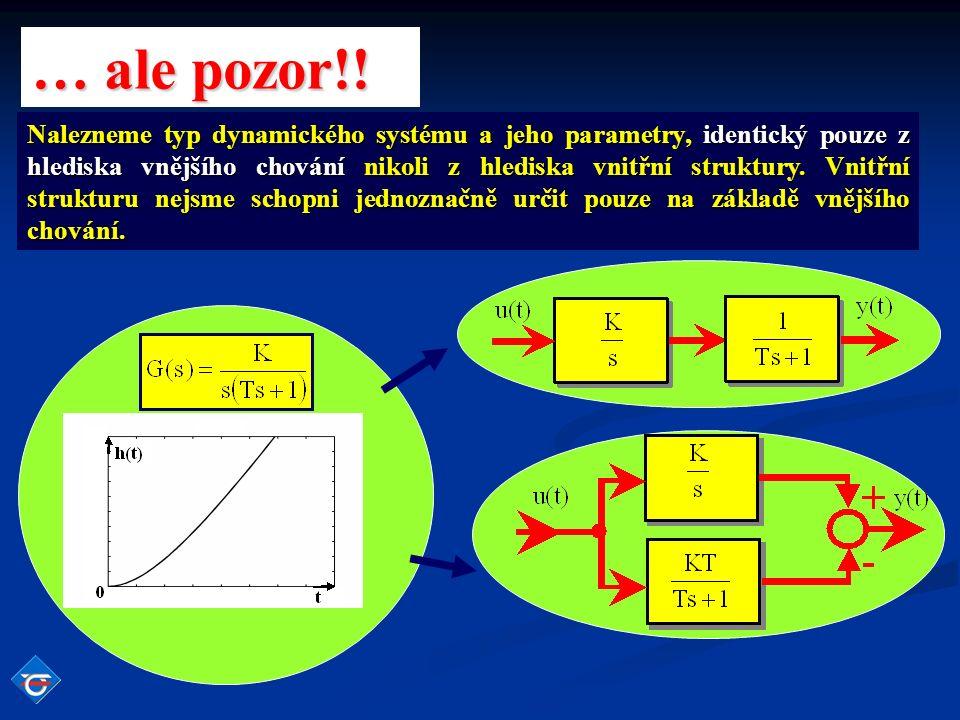 Frekvenčn í přenos G(j  ) je definován jako podíl Fourierova obrazu výstupní veličiny ku Fourierově obrazu vstupní veličiny systému za nulových počátečních podmínek.