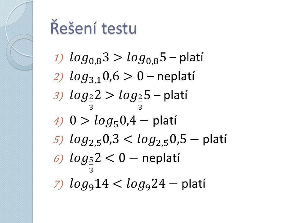 Řešení testu