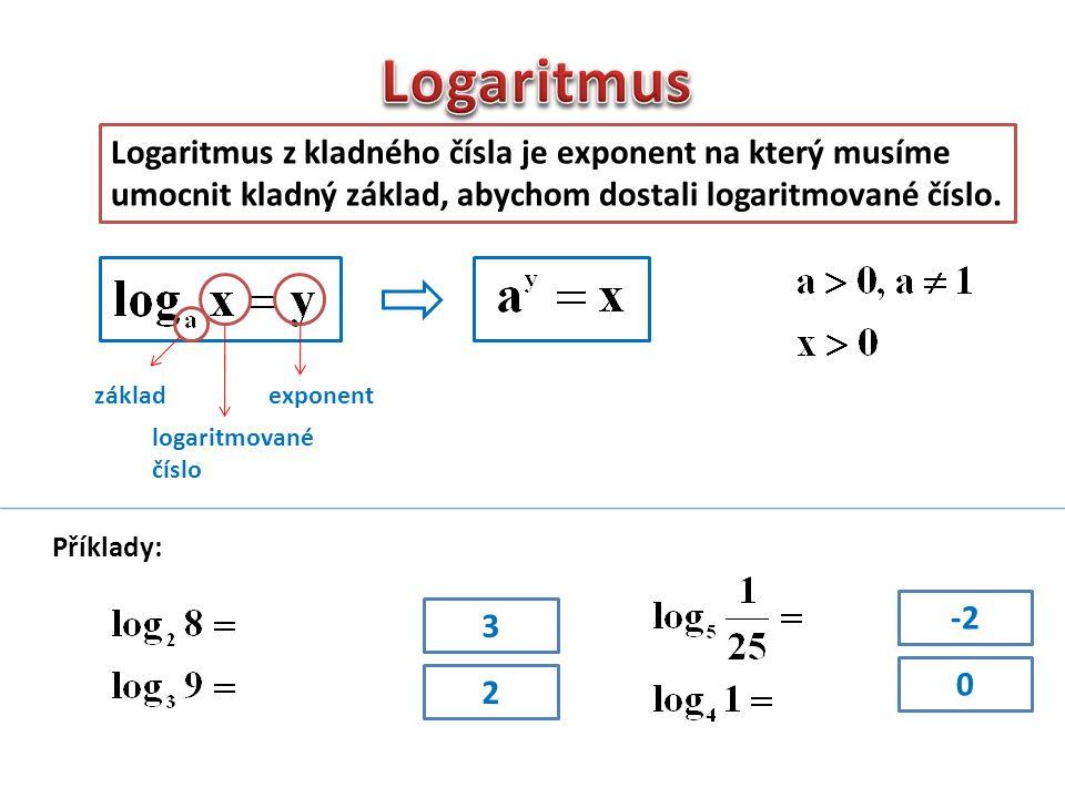 Logaritmus z kladného čísla je exponent na který musíme umocnit kladný základ, abychom dostali logaritmované číslo. exponent základ logaritmované čísl