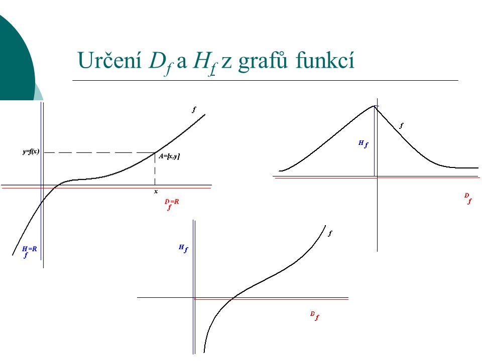 Určení D f a H f z grafů funkcí 
