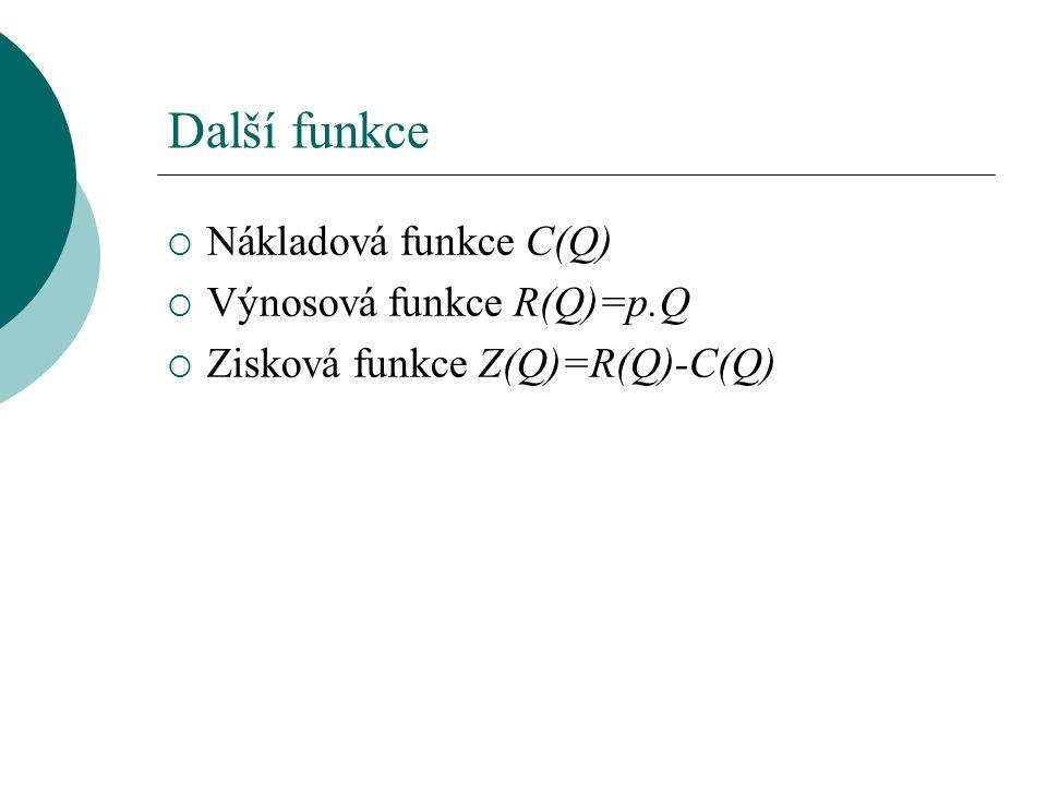 Další funkce  Nákladová funkce C(Q)  Výnosová funkce R(Q)=p.Q  Zisková funkce Z(Q)=R(Q)-C(Q)
