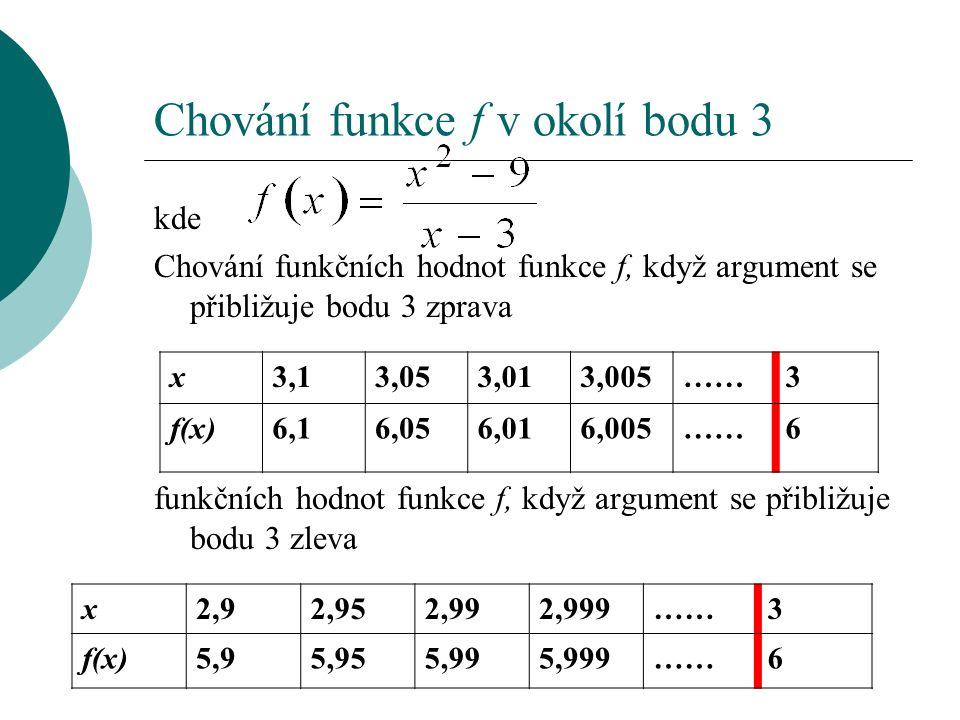 Chování funkce f v okolí bodu 3 kde Chování funkčních hodnot funkce f, když argument se přibližuje bodu 3 zprava funkčních hodnot funkce f, když argument se přibližuje bodu 3 zleva x3,13,053,013,005……3 f(x)6,16,056,016,005……6 x2,92,952,992,999……3 f(x)5,95,955,995,999……6